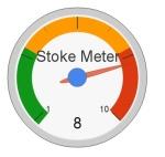 Stoke Meter 8